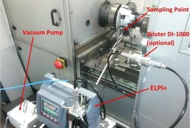 Applikation des Dekati ELPI+ Partikelmessung an Bremsanlagen