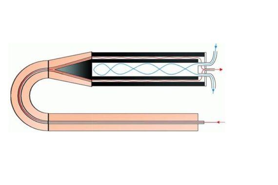 Thermodenuder Funktion technische Zeichnung